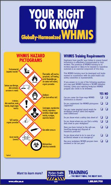 poster with whmis symbols