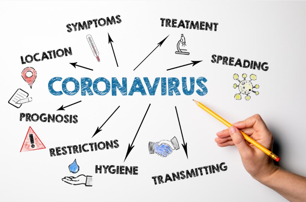 coronavirus subtopics
